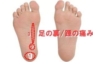かかと・足裏の痛み(足底筋膜炎)を訴える女性の治療 Part1