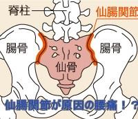 AKA仙腸関節療法による腰痛治療/Part4