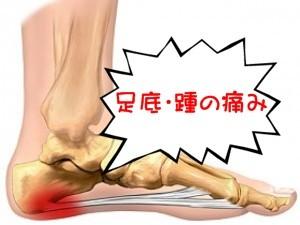 急に踵が痛くて歩けなかった方の治療